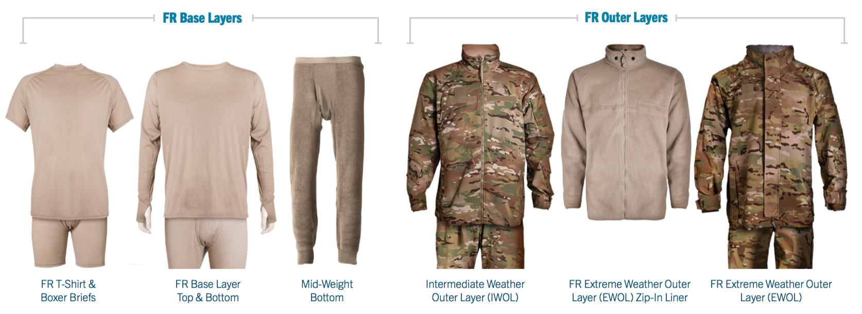 military base layers and outer layers